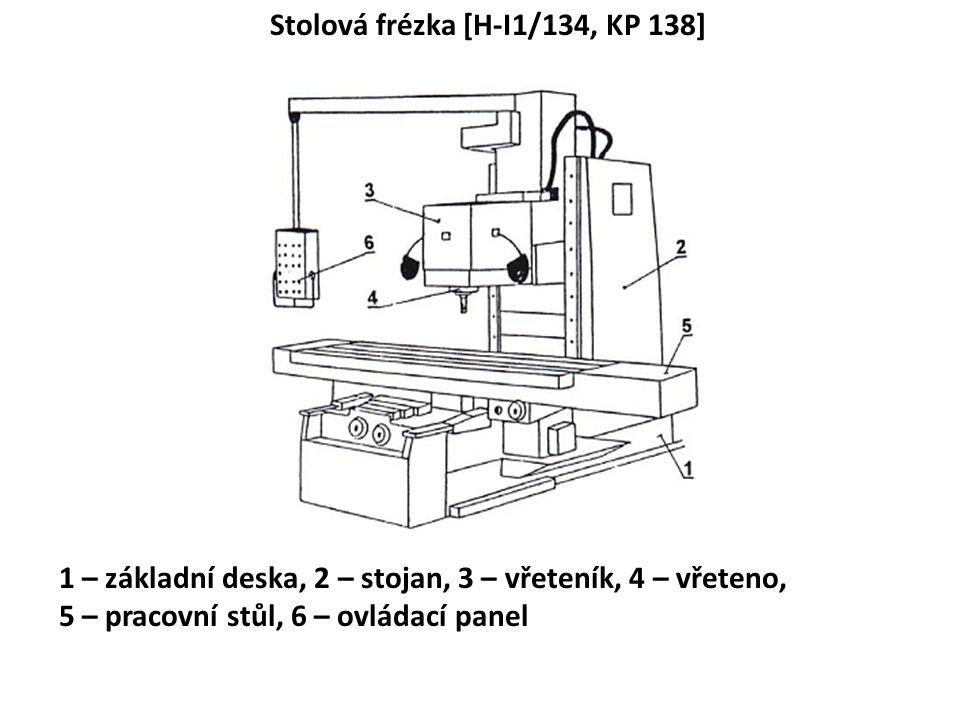 Stolová frézka [H-I1/134, KP 138] 1 – základní deska, 2 – stojan, 3 – vřeteník, 4 – vřeteno, 5 – pracovní stůl, 6 – ovládací panel